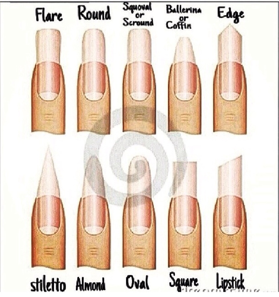 gel nails types photo - 1