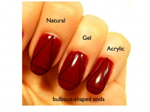 gel polish vs acrylic nails photo - 2