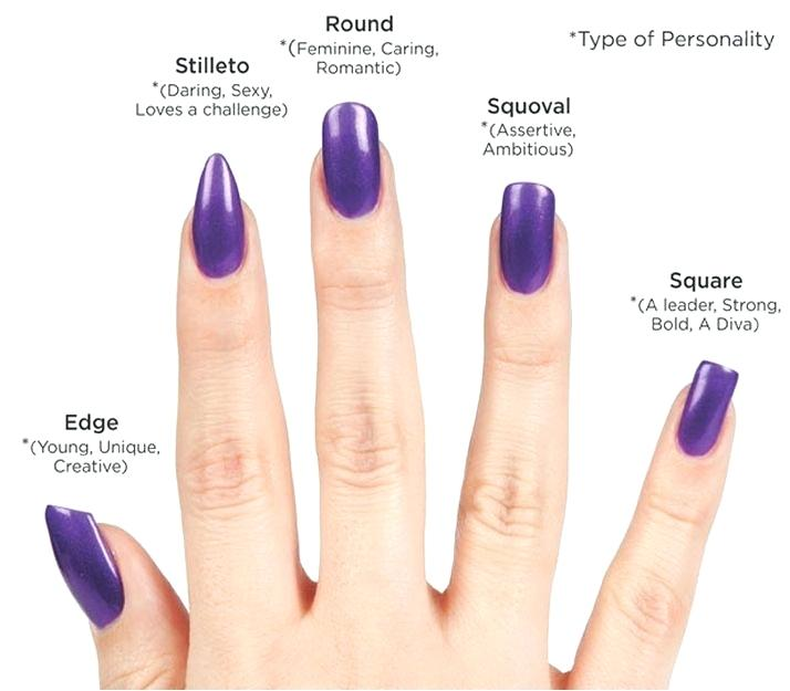 How much acrylic nails cost in india - New Expression Nails