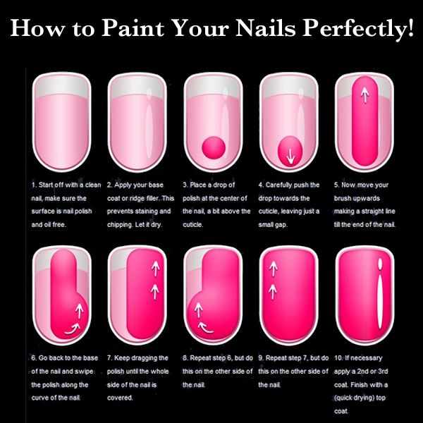 how to perfectly paint nails with gel polish photo - 1